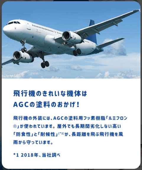 AGC ルミフロン